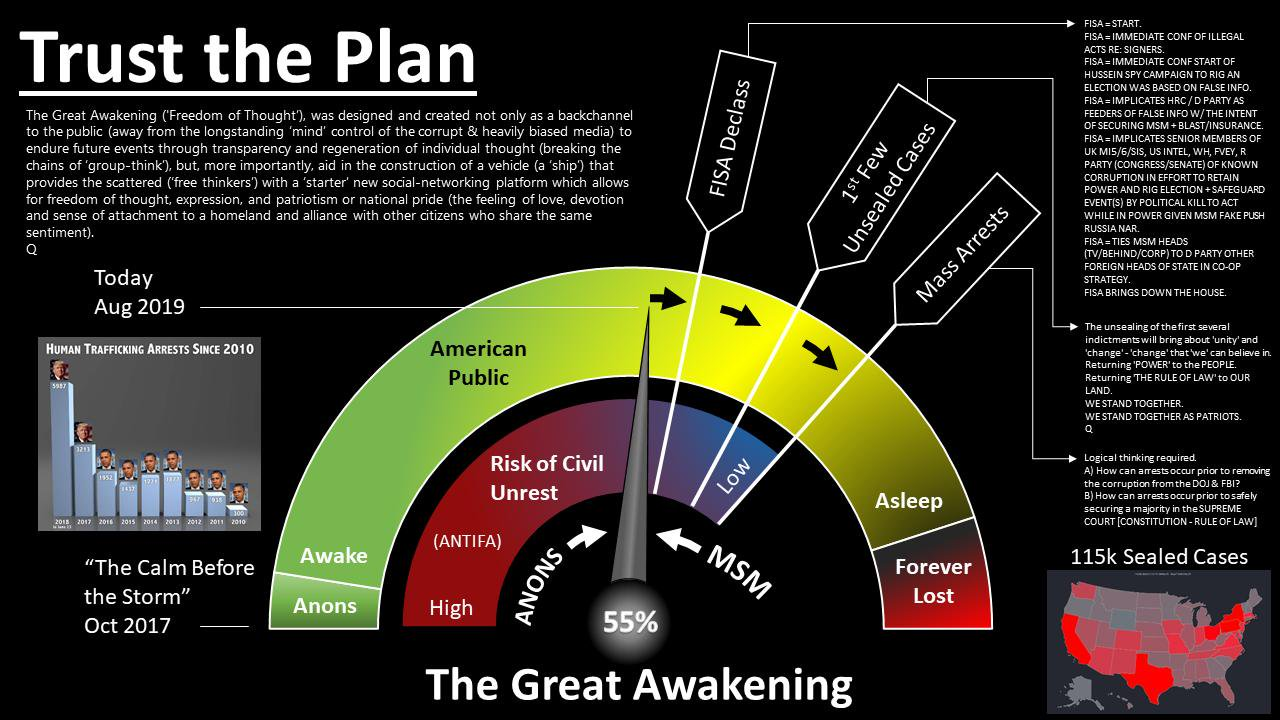 The_Great_Awakening_Dial.jpg